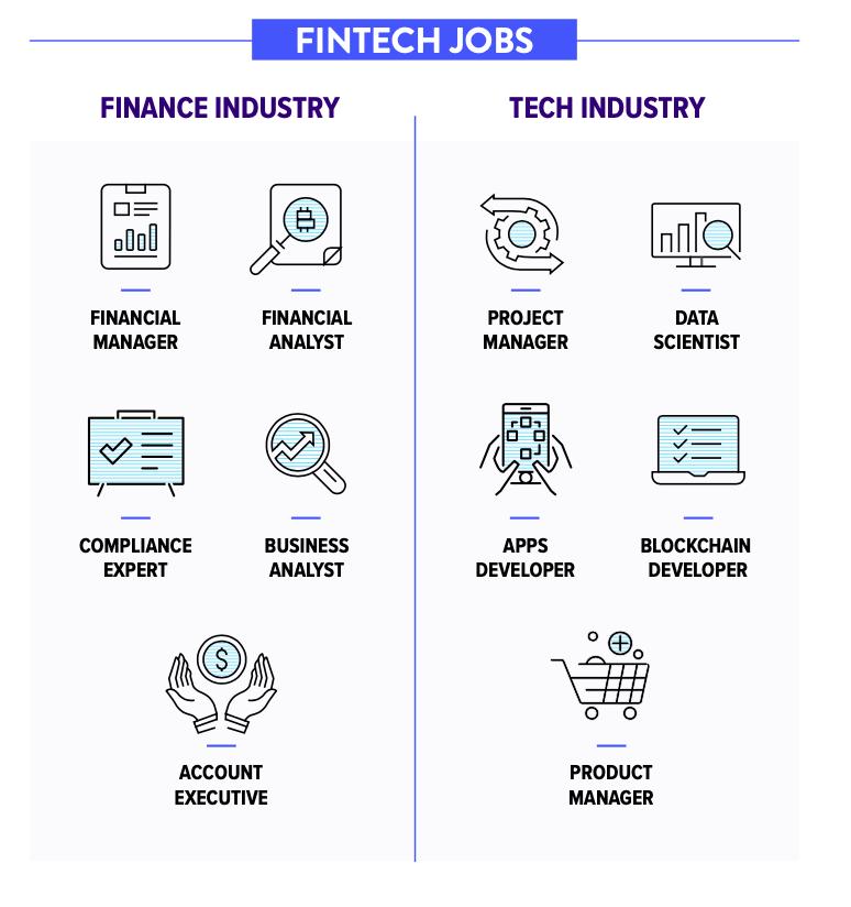 Top jobs in fintech